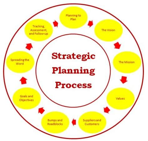 Mini business plan tagalog sample